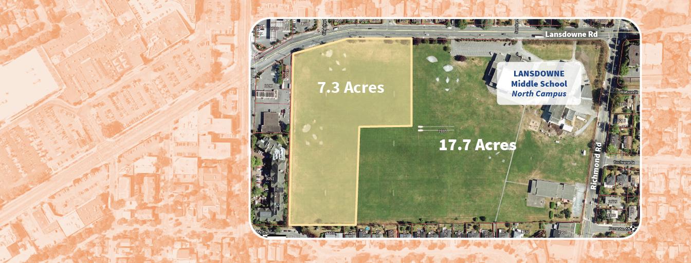 Proposed Disposal of Land